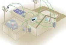 Smart Grid Home Area Network (HAN) Market