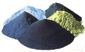 Tungsten Powder Market